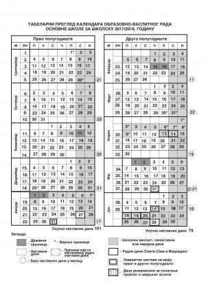 Табеларни преглед календара образовно-васпитног рада основних школа